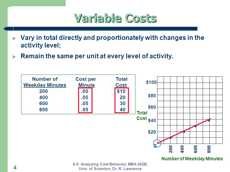Variable Costs Vary in total directly and proportionately with changes in the activity level; Remain the same per unit at every level of activity.