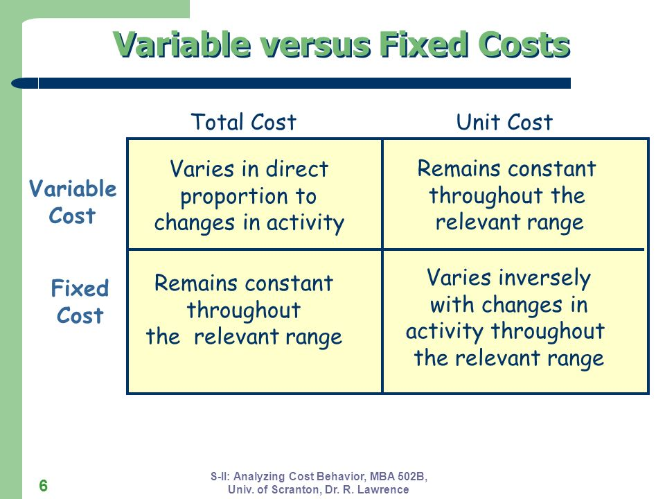 Variable versus Fixed Costs