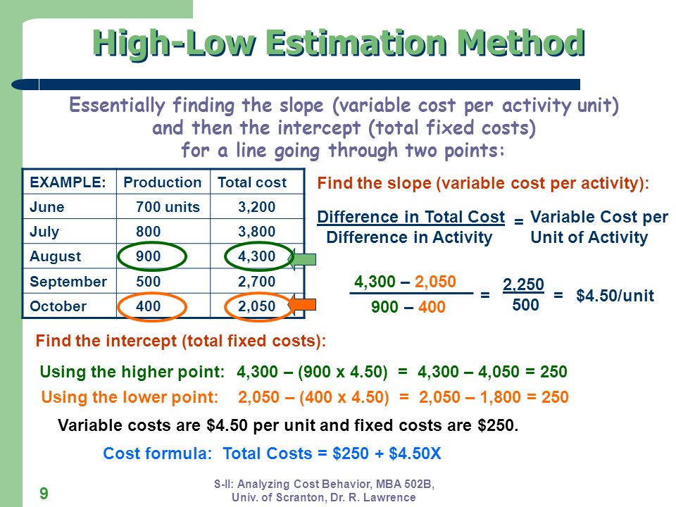 High-Low Estimation Method