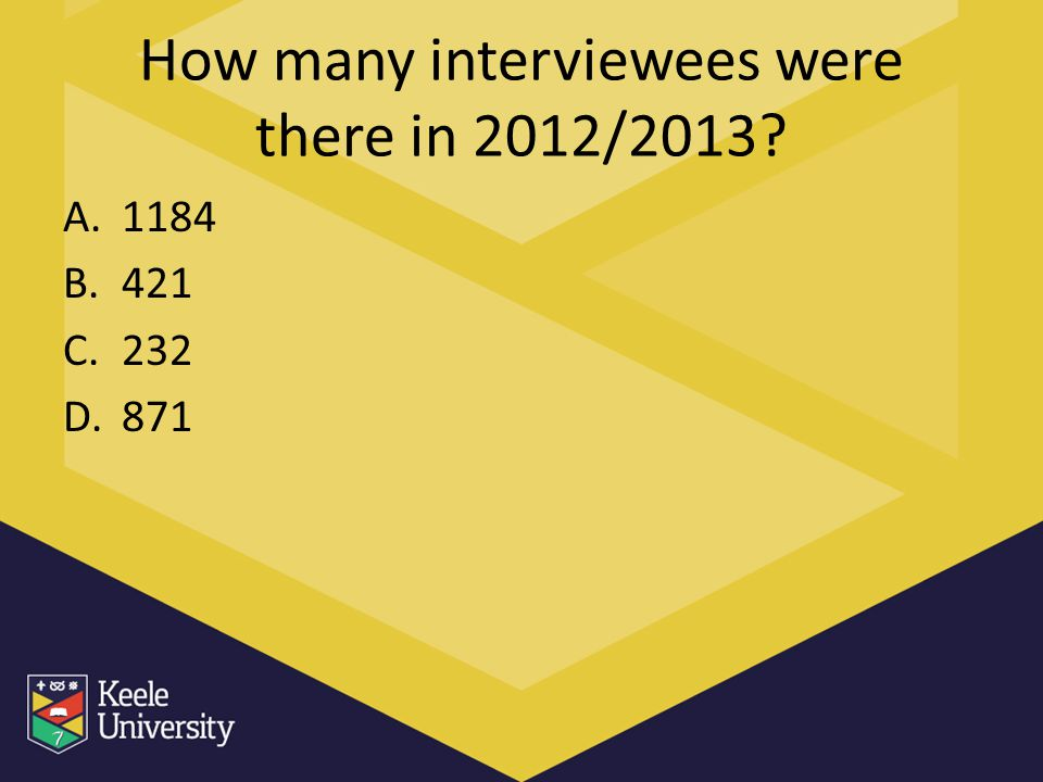 How many interviewees were there in 2012/2013