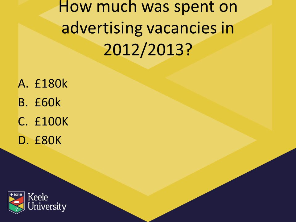How much was spent on advertising vacancies in 2012/2013