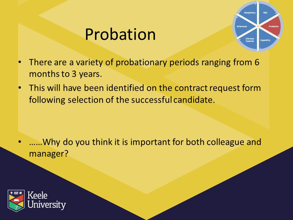 R&S Probation. Capability. Sickness Absence. Grievance. Disciplinary. Probation.