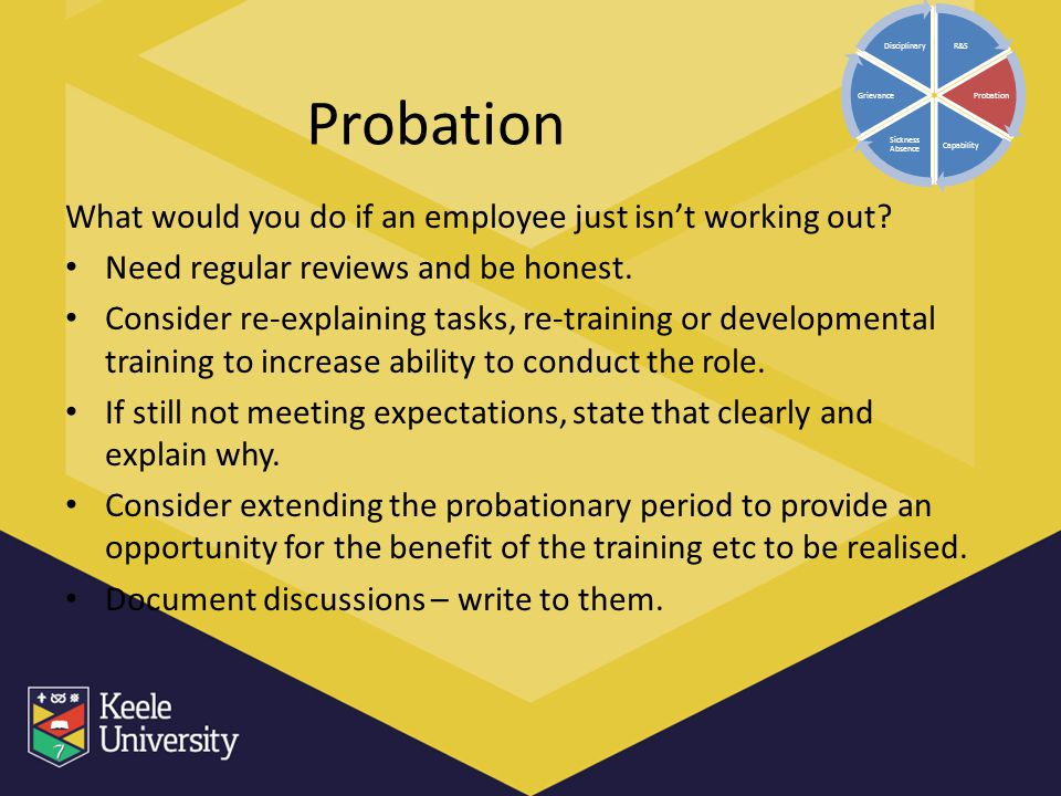 Probation What would you do if an employee just isn't working out