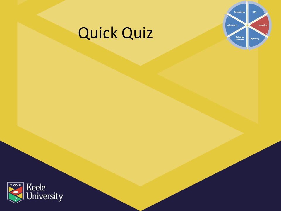 R&S Probation. Capability. Sickness Absence. Grievance. Disciplinary. Quick Quiz.