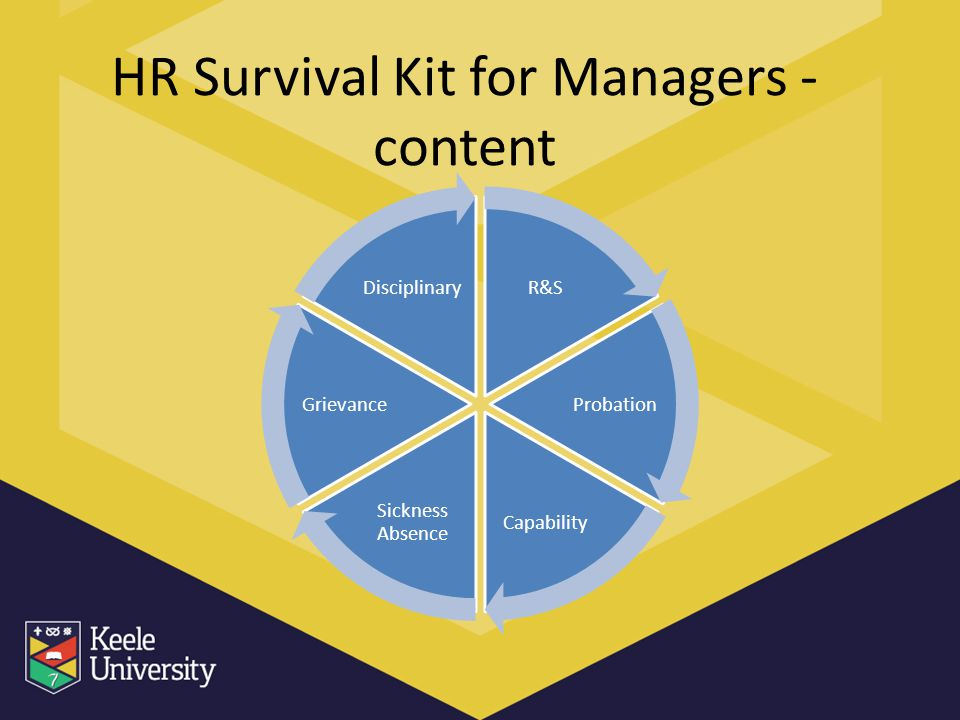 HR Survival Kit for Managers - content