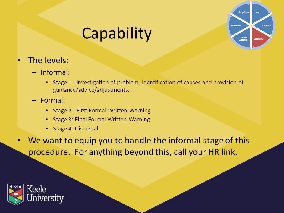 Capability The levels: