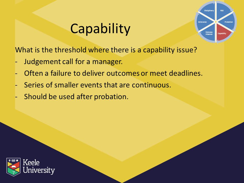 Capability What is the threshold where there is a capability issue