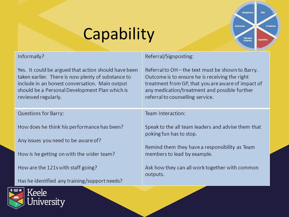 Capability Informally