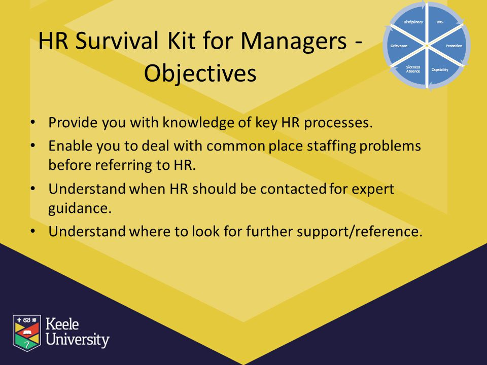 HR Survival Kit for Managers - Objectives