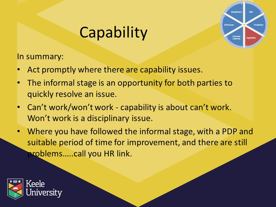 Capability In summary: Act promptly where there are capability issues.