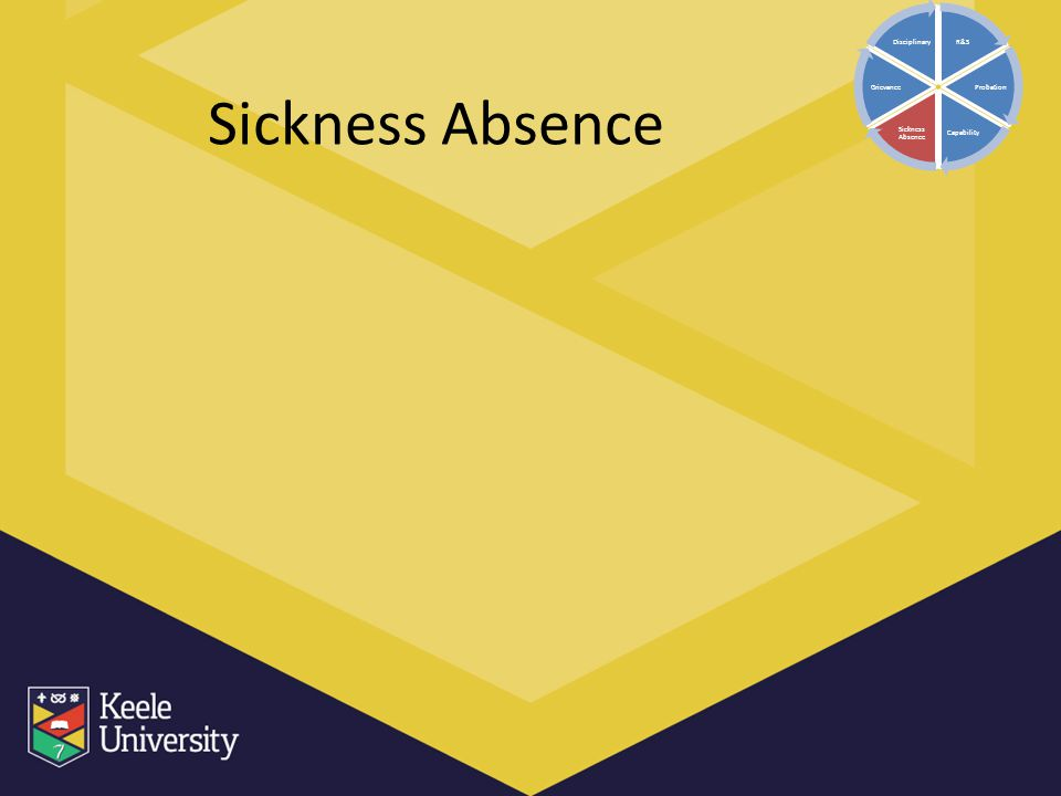 Sickness Absence R&S Probation Capability Sickness Absence Grievance