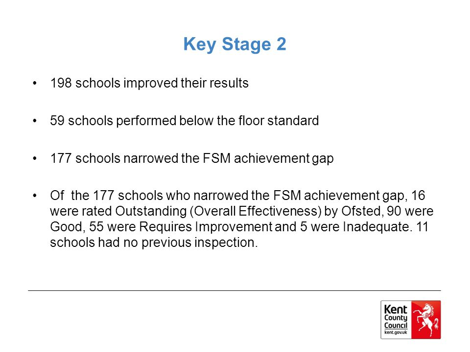 Key Stage 2 198 schools improved their results