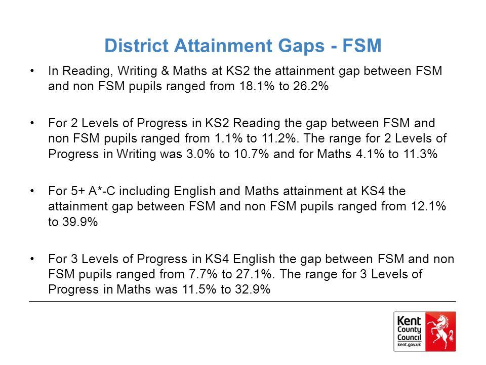 District Attainment Gaps - FSM