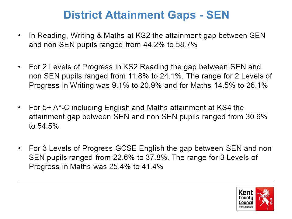 District Attainment Gaps - SEN