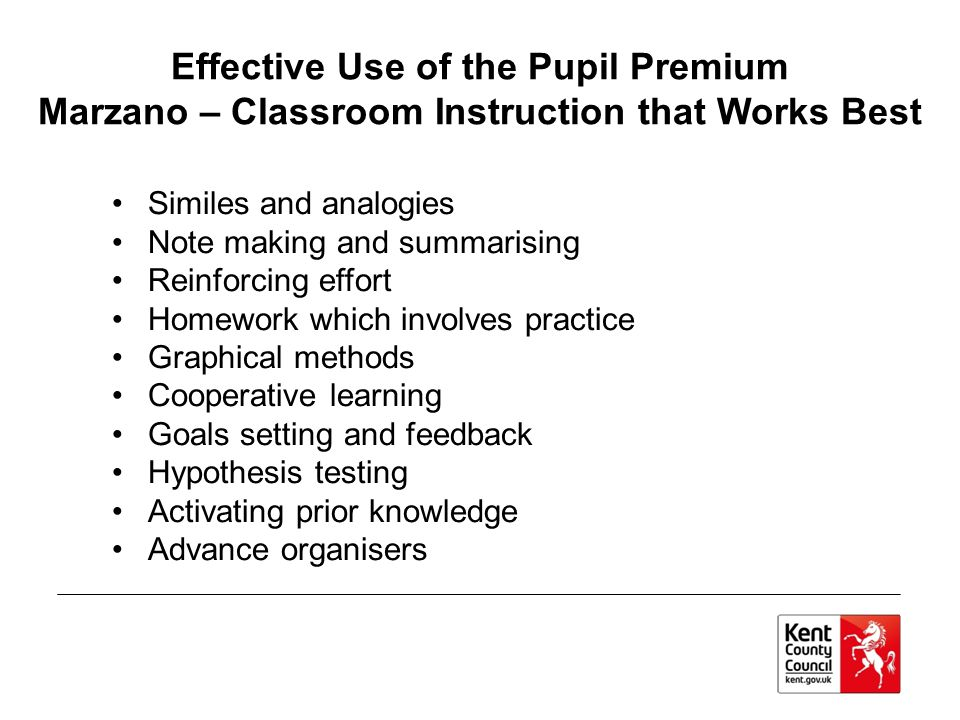Effective Use of the Pupil Premium Marzano – Classroom Instruction that Works Best