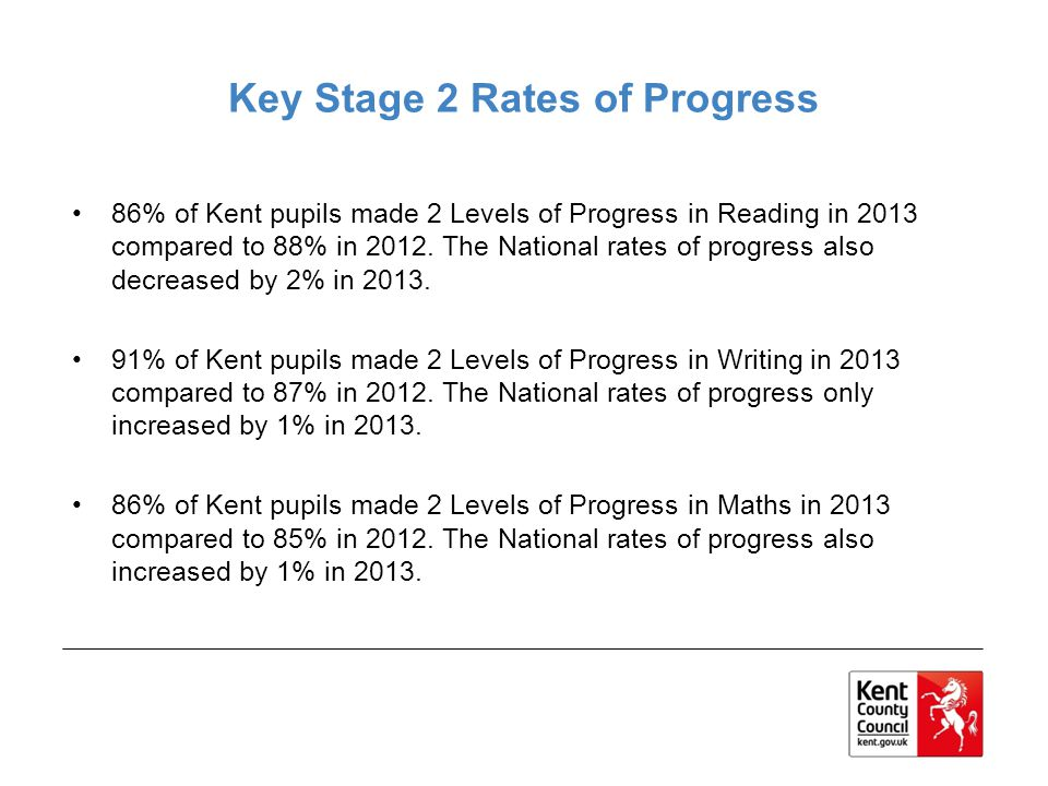 Key Stage 2 Rates of Progress
