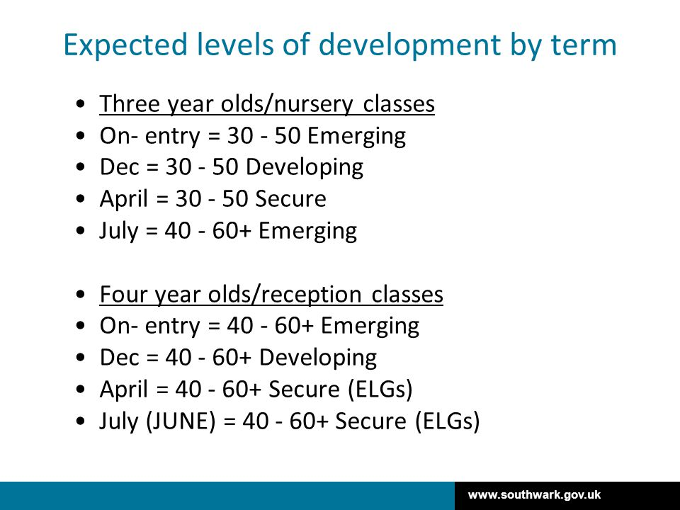 Expected levels of development by term