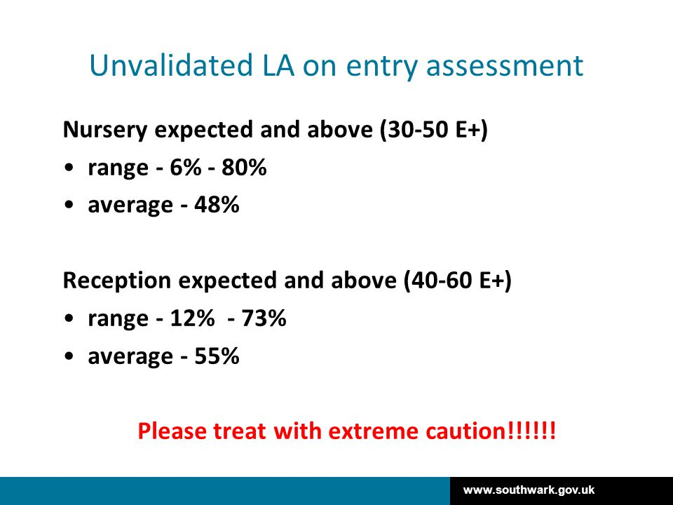 Unvalidated LA on entry assessment