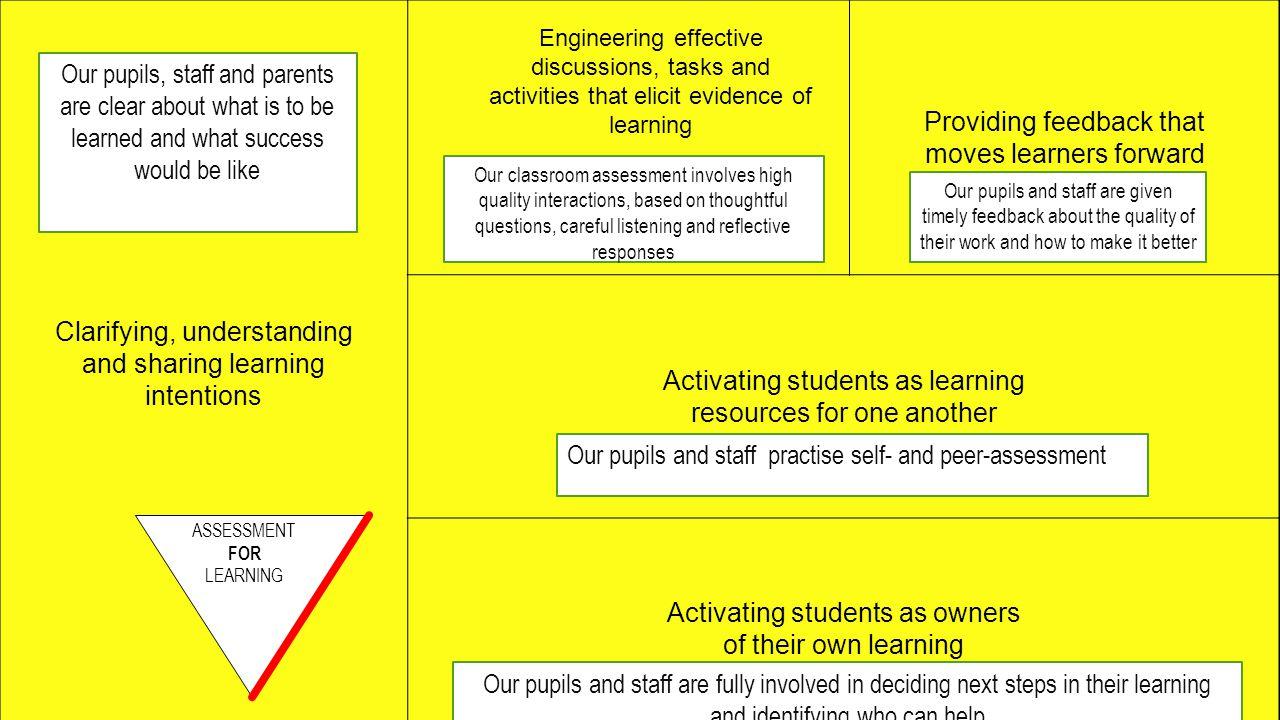 HMIe Providing feedback that moves learners forward