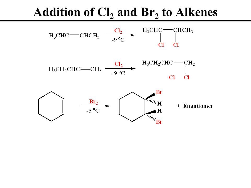 Addition of Cl2 and Br2 to Alkenes