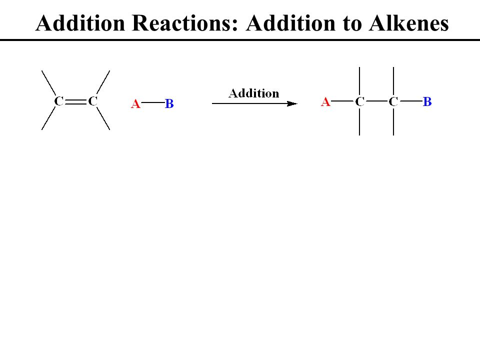 Addition Reactions: Addition to Alkenes
