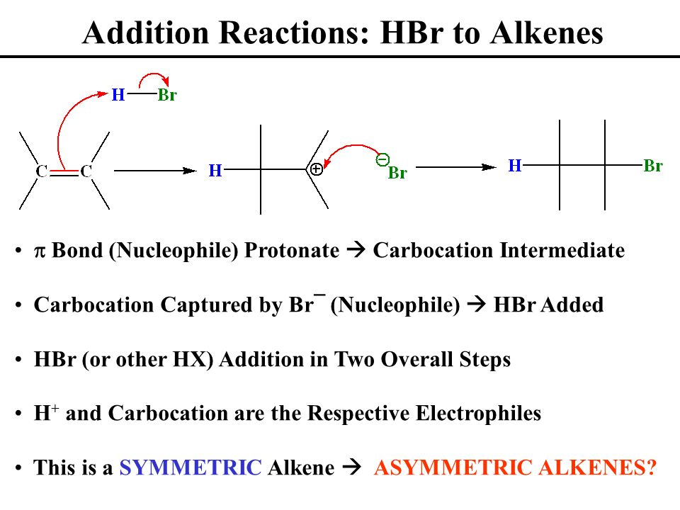 Addition Reactions: HBr to Alkenes