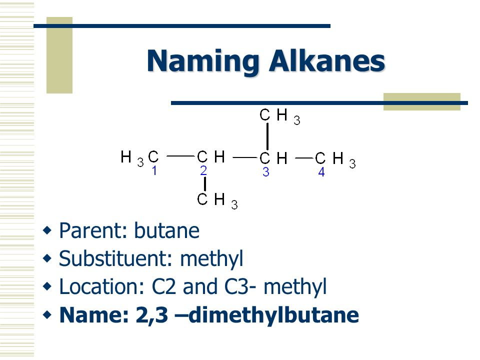 Naming Alkanes Parent: butane Substituent: methyl