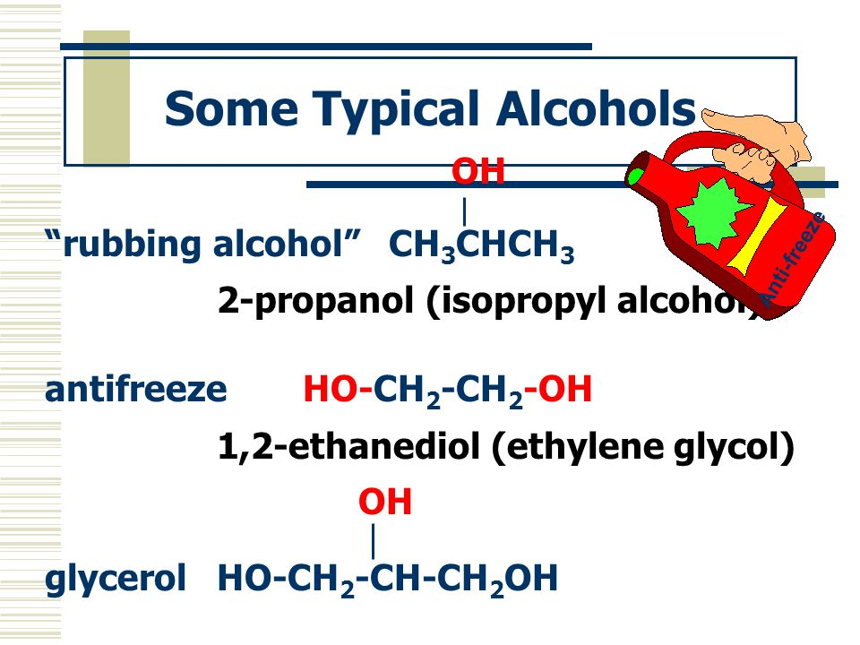 Some Typical Alcohols rubbing alcohol CH3CHCH3
