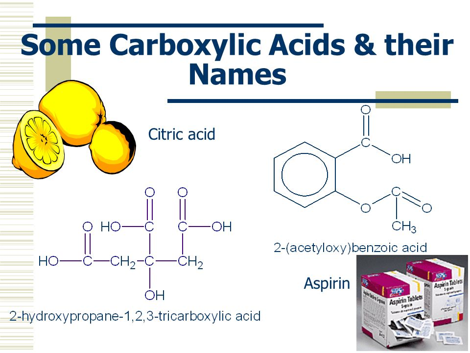 Some Carboxylic Acids & their Names