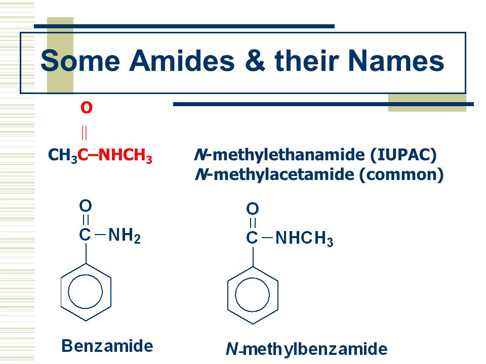 Some Amides & their Names