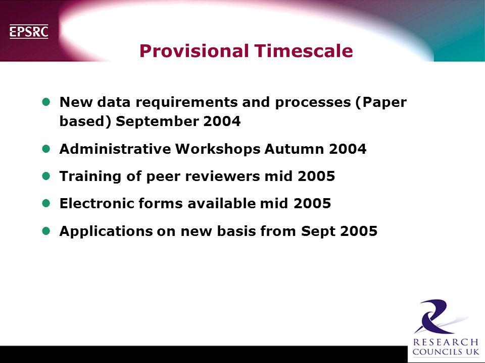 Provisional Timescale