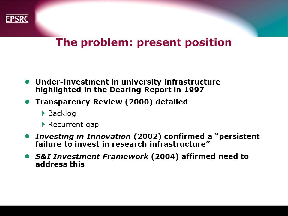 The problem: present position