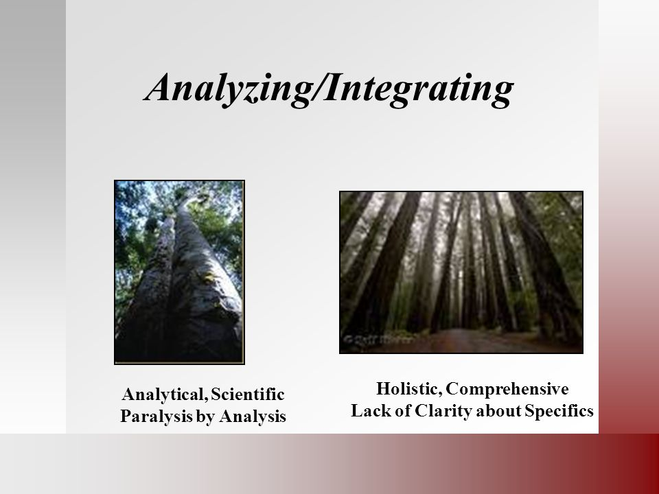 Analyzing/Integrating