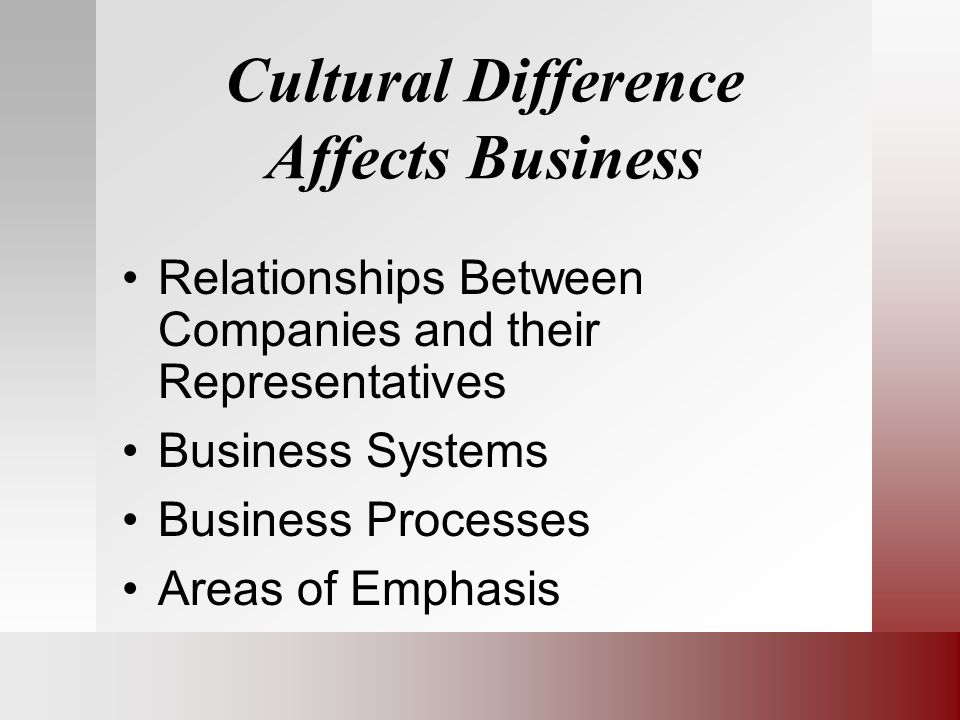 Cultural Difference Affects Business