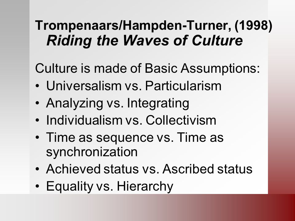 Trompenaars/Hampden-Turner, (1998) Riding the Waves of Culture