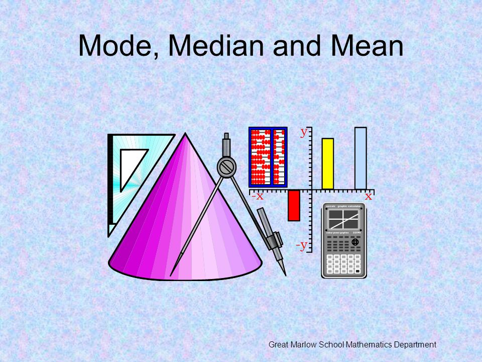 Mode, Median and Mean Great Marlow School Mathematics Department