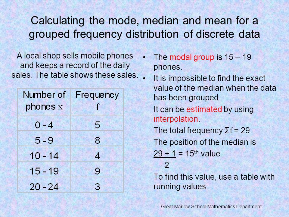 Calculating the mode, median and mean for a grouped frequency distribution of discrete data