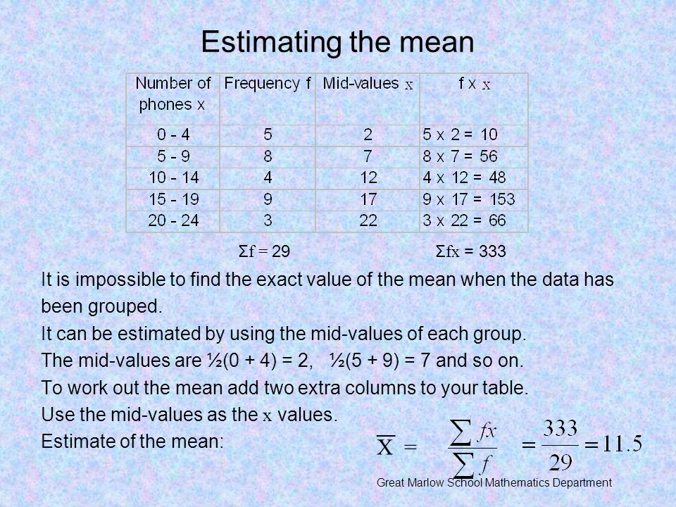 Estimating the mean Σf = 29. Σfx = 333. It is impossible to find the exact value of the mean when the data has.