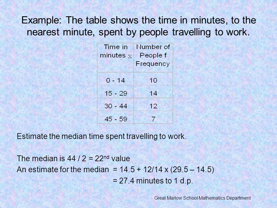 Example: The table shows the time in minutes, to the nearest minute, spent by people travelling to work.