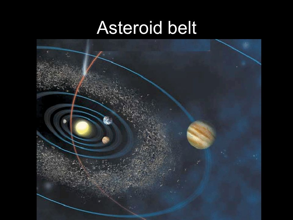 the diameter of asteroid belt - photo #19