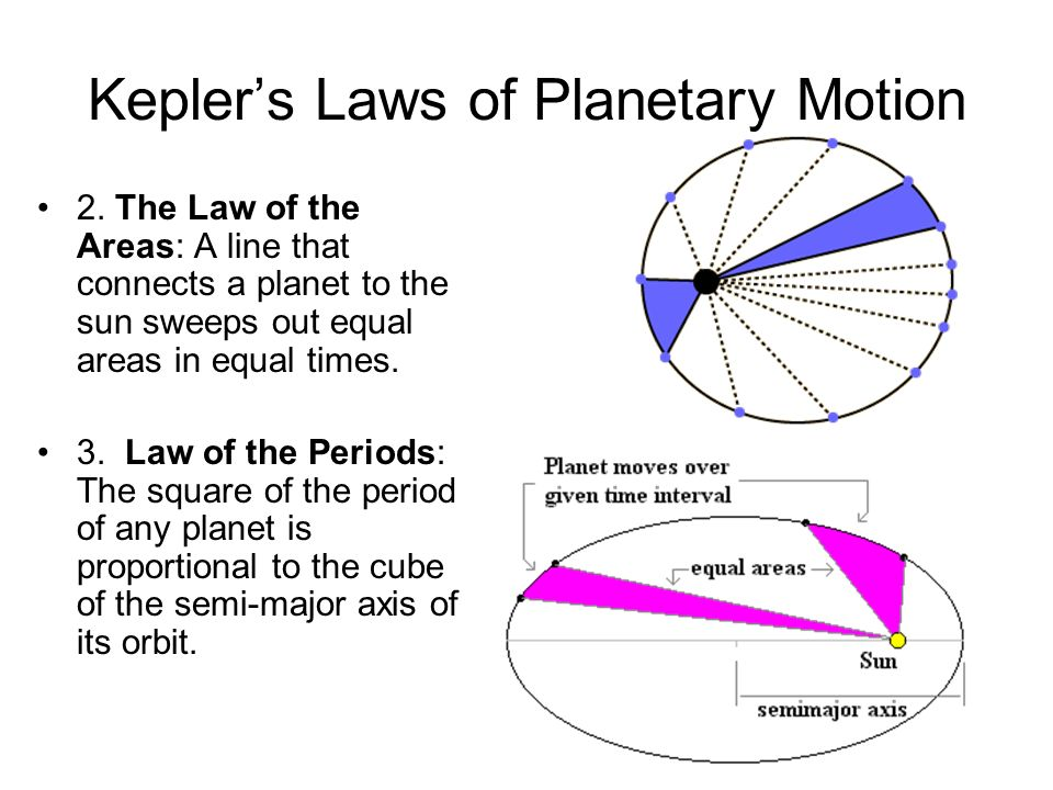 Relative size of the sun/stars - ppt video online download