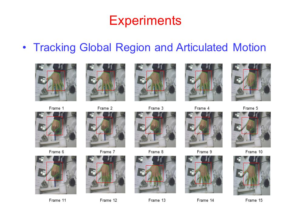 Experiments Tracking Global Region and Articulated Motion Frame 1