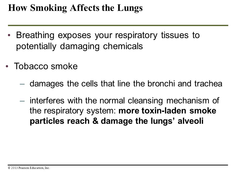 How Smoking Affects The Lungs