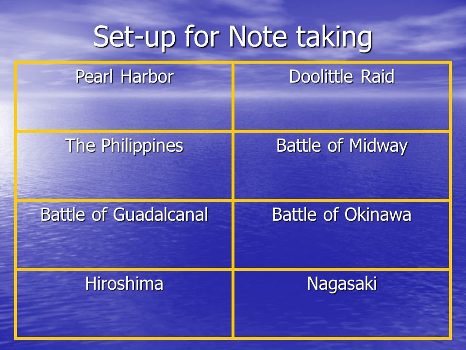 Set-up for Note taking Pearl Harbor Doolittle Raid The Philippines