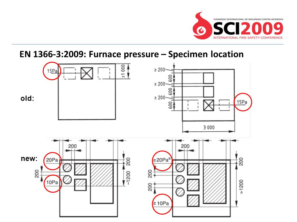 EN 1366-3:2009: Furnace pressure – Specimen location