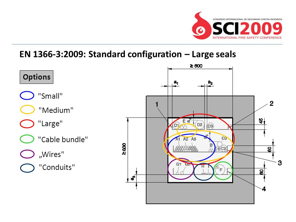 EN 1366-3:2009: Standard configuration – Large seals