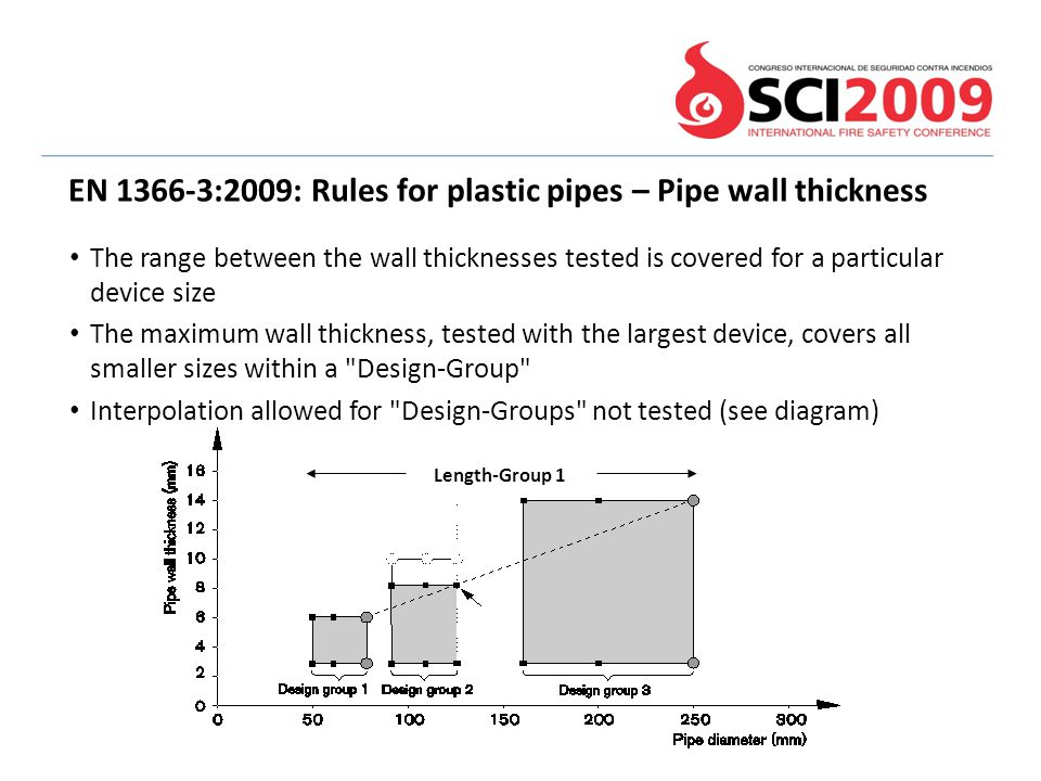 EN 1366-3:2009: Rules for plastic pipes – Pipe wall thickness