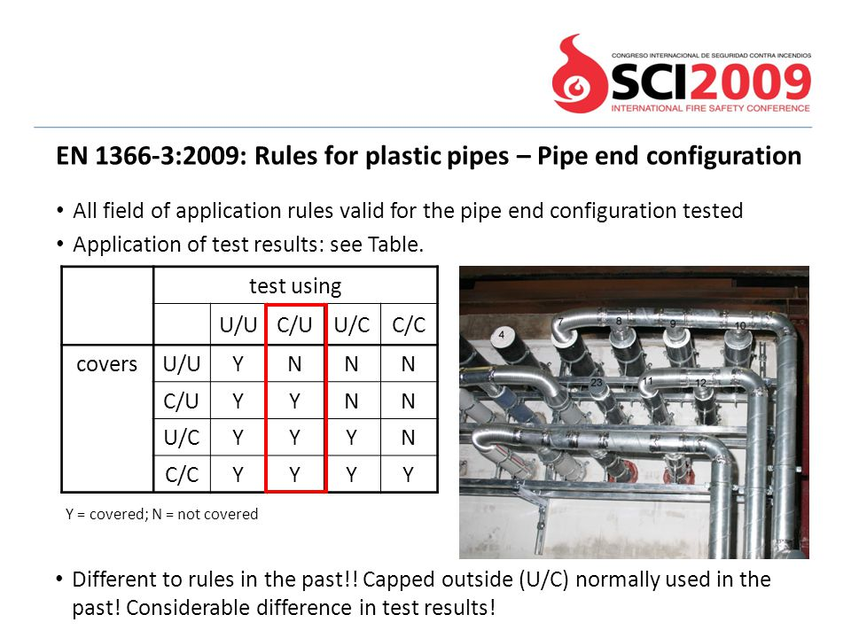 EN 1366-3:2009: Rules for plastic pipes – Pipe end configuration