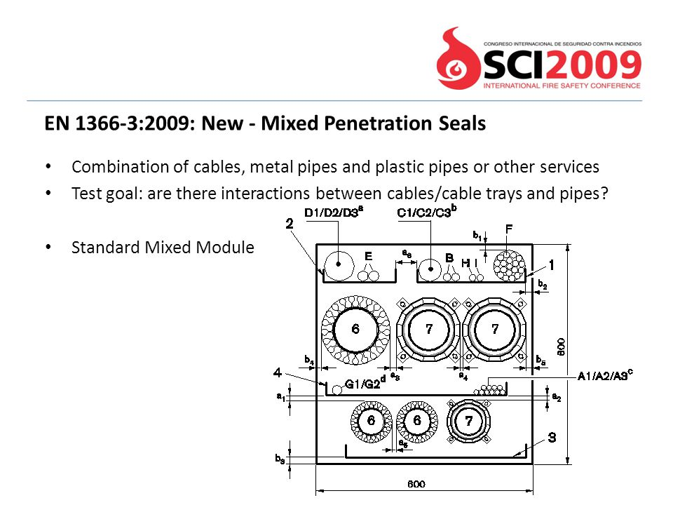 EN 1366-3:2009: New - Mixed Penetration Seals