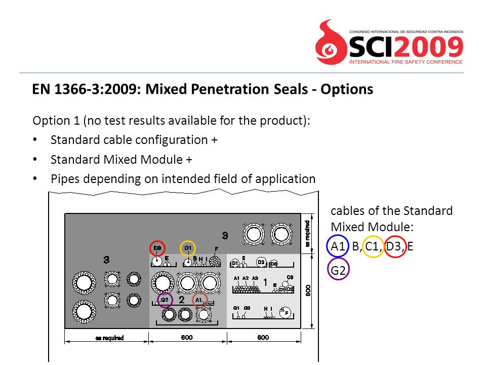 EN 1366-3:2009: Mixed Penetration Seals - Options